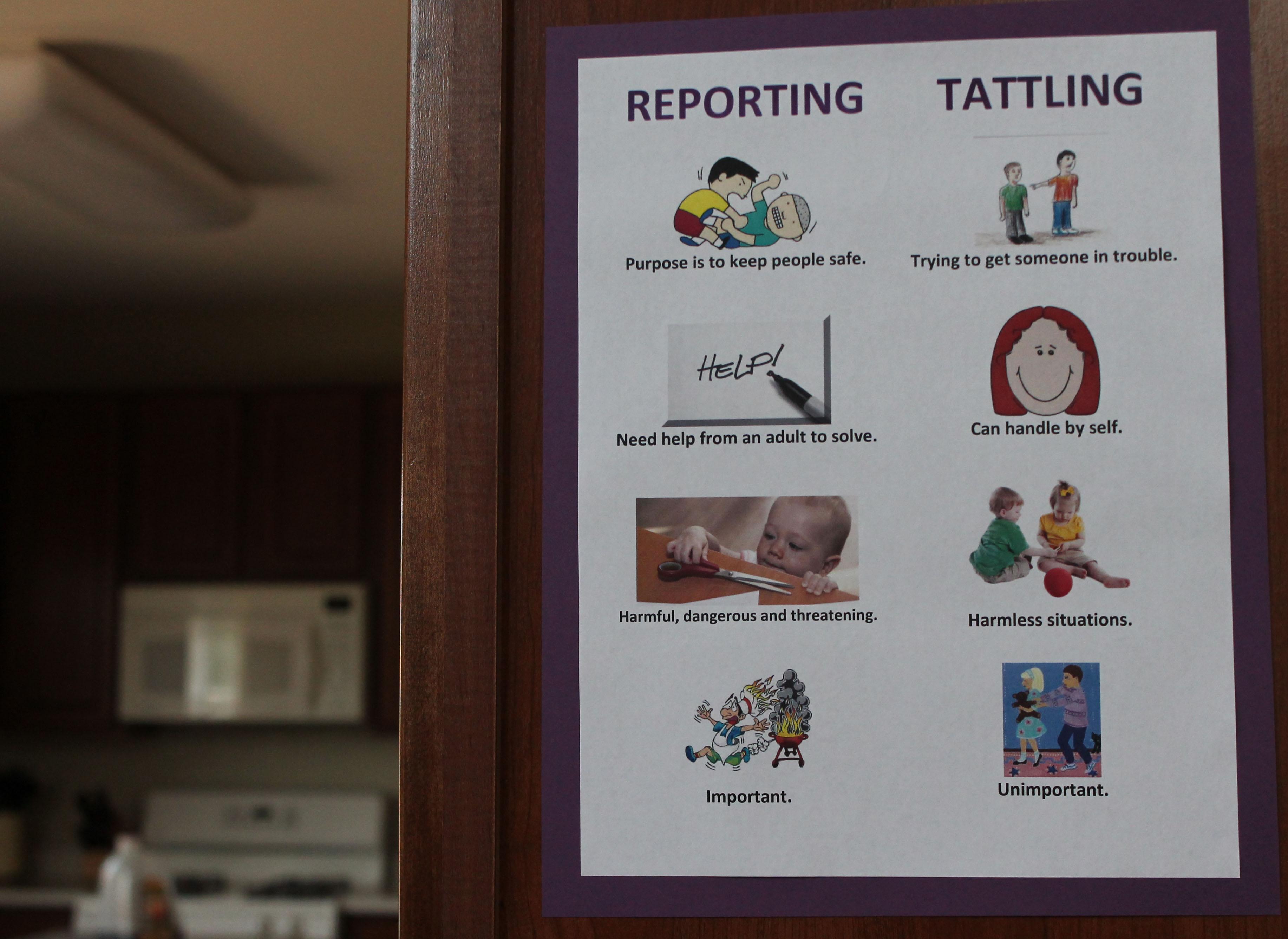 Reporting Vs Tattling Ipinnedit